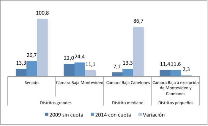 grafico 3 uruguay.jpg