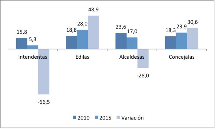 grafico 5 uruguay.jpg